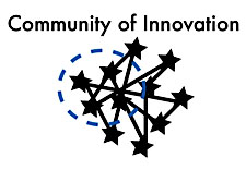Communities of Innovation